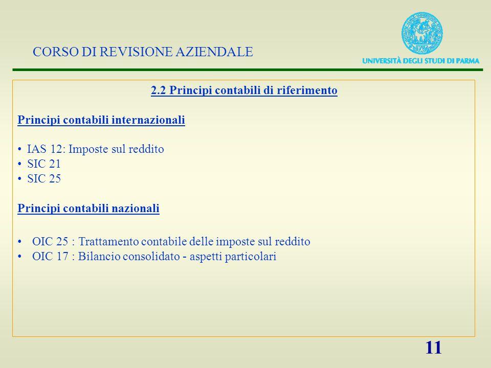 CORSO DI REVISIONE AZIENDALE 11 2.2 Principi contabili di riferimento Principi contabili internazionali IAS 12: Imposte sul reddito SIC 21 SIC 25 Prin