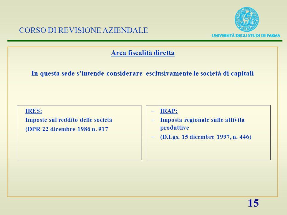 CORSO DI REVISIONE AZIENDALE 16 IRES