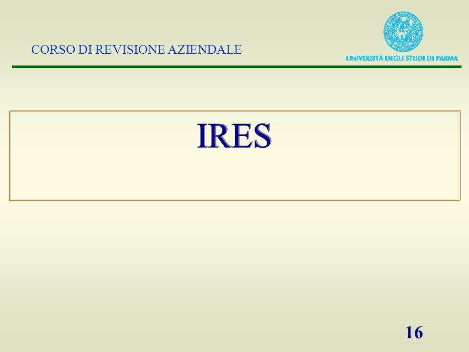 CORSO DI REVISIONE AZIENDALE 17 3.1 IRES – Regole generali PRESUPPOSTO (art 72) Possesso di redditi in denaro o in natura rientranti in una delle categorie di cui allart.