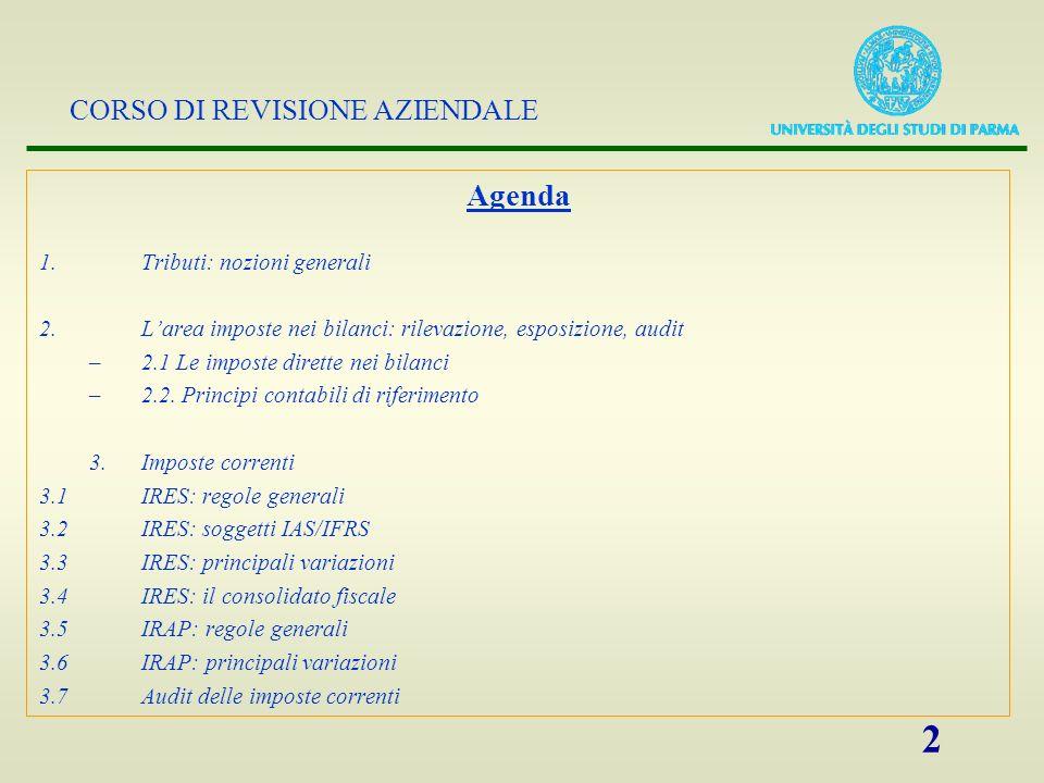 CORSO DI REVISIONE AZIENDALE 2 Agenda 1.Tributi: nozioni generali 2.Larea imposte nei bilanci: rilevazione, esposizione, audit –2.1 Le imposte dirette