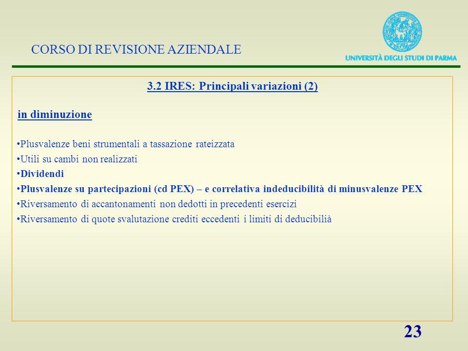 CORSO DI REVISIONE AZIENDALE 23 3.2 IRES: Principali variazioni (2) in diminuzione Plusvalenze beni strumentali a tassazione rateizzata Utili su cambi