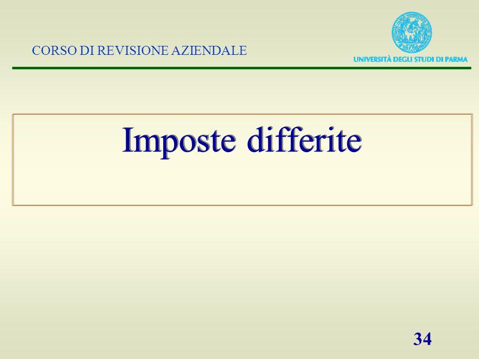 CORSO DI REVISIONE AZIENDALE 34 Imposte differite