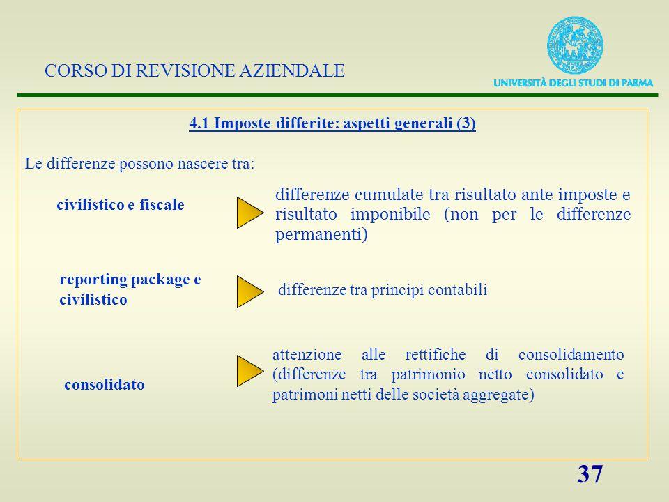 CORSO DI REVISIONE AZIENDALE 37 4.1 Imposte differite: aspetti generali (3) Le differenze possono nascere tra: reporting package e civilistico consoli