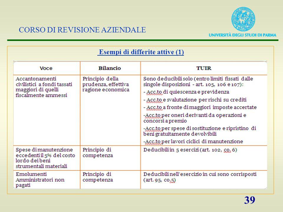 CORSO DI REVISIONE AZIENDALE 39 Esempi di differite attive (1)