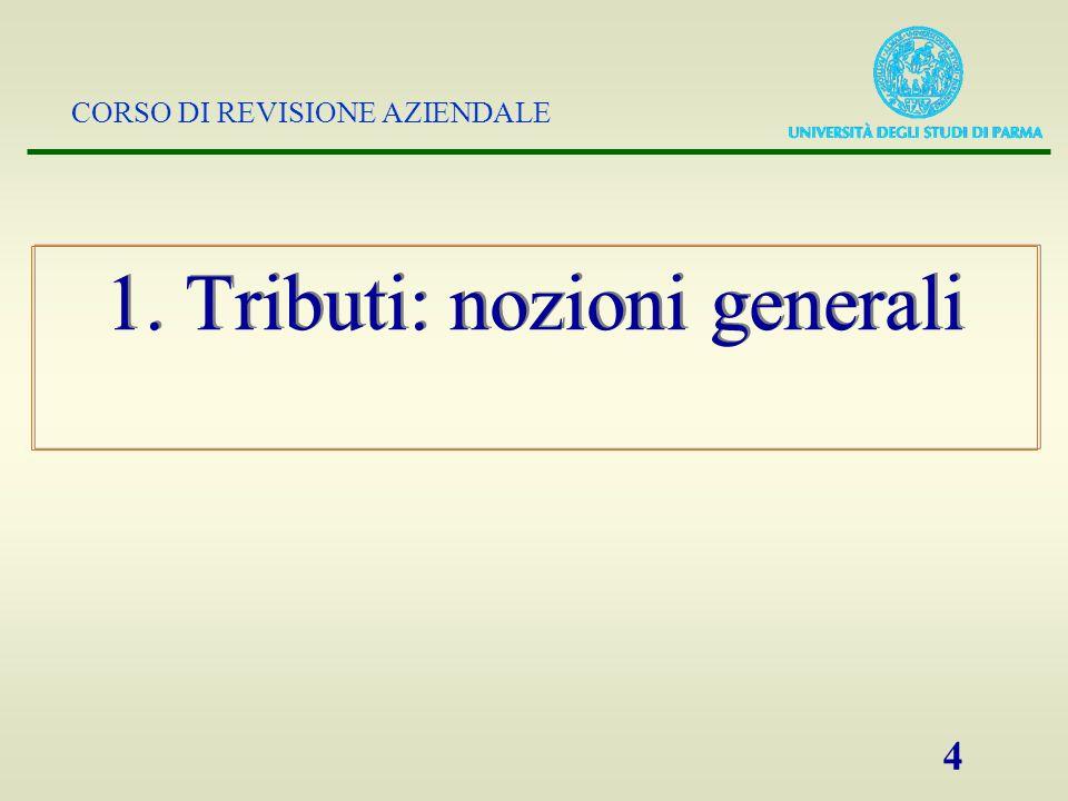 CORSO DI REVISIONE AZIENDALE 5 Tributi: nozioni generali Finanziamento di: spese correnti, servizi e investimenti per la comunità.