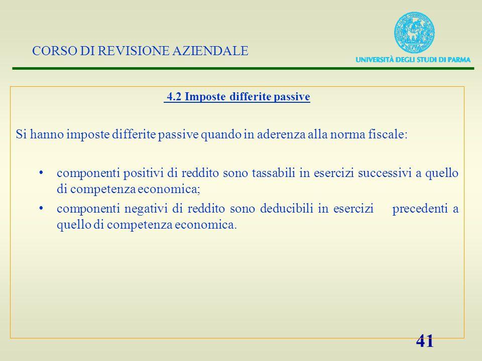 CORSO DI REVISIONE AZIENDALE 41 4.2 Imposte differite passive Si hanno imposte differite passive quando in aderenza alla norma fiscale: componenti pos
