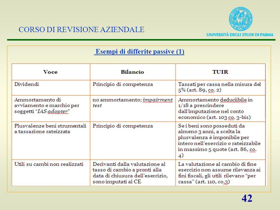 CORSO DI REVISIONE AZIENDALE 42 Esempi di differite passive (1)
