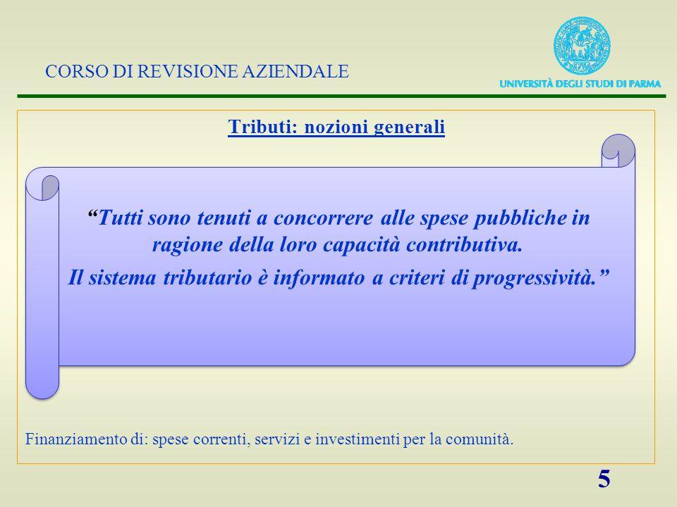 CORSO DI REVISIONE AZIENDALE 6 Tributi: nozioni generali (2) Finanziamento di: spese correnti, servizi e investimenti per la comunità.