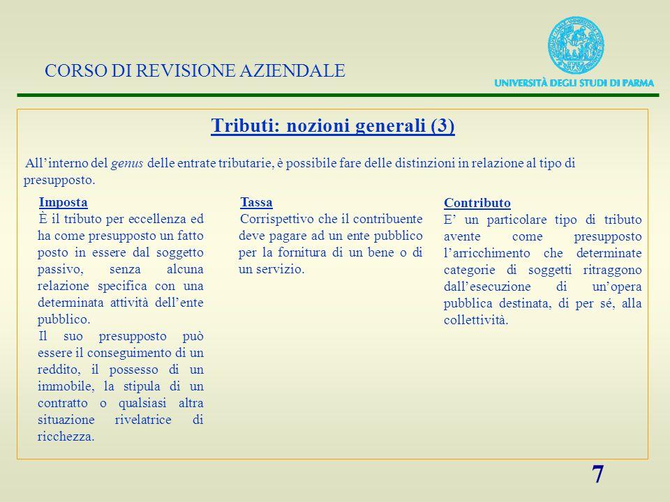 CORSO DI REVISIONE AZIENDALE 7 Tributi: nozioni generali (3) Allinterno del genus delle entrate tributarie, è possibile fare delle distinzioni in rela