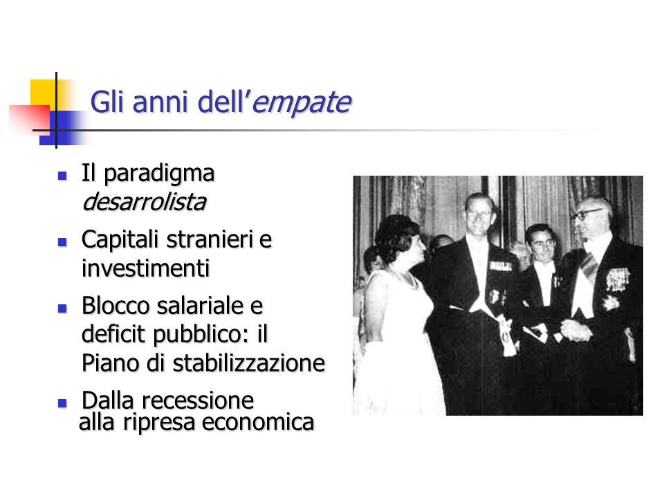 Gli anni dellempate Il paradigma desarrolista Il paradigma desarrolista Capitali stranieri e investimenti Capitali stranieri e investimenti Blocco sal