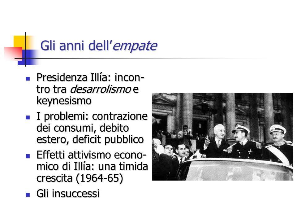 Gli anni dellempate Presidenza Illía: incon- tro tra desarrolismo e keynesismo Presidenza Illía: incon- tro tra desarrolismo e keynesismo I problemi: