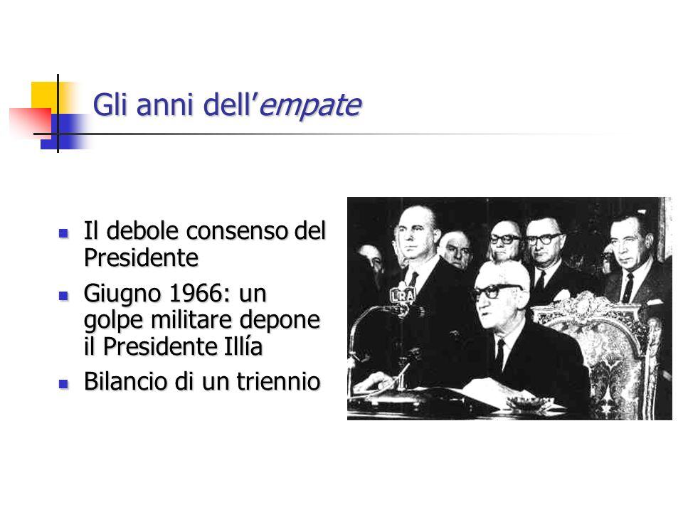 Gli anni dellempate Il debole consenso del Presidente Il debole consenso del Presidente Giugno 1966: un golpe militare depone il Presidente Illía Giug