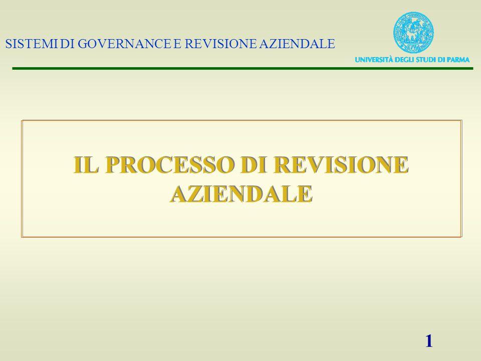 SISTEMI DI GOVERNANCE E REVISIONE AZIENDALE 1 IL PROCESSO DI REVISIONE AZIENDALE