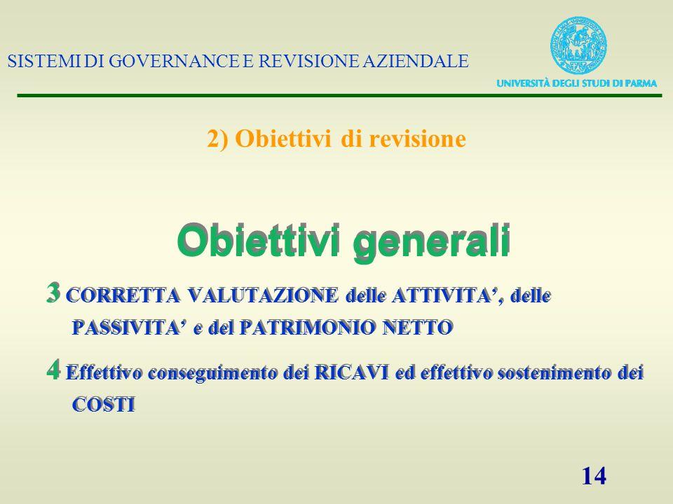 SISTEMI DI GOVERNANCE E REVISIONE AZIENDALE 14 2) Obiettivi di revisione 3 CORRETTA VALUTAZIONE delle ATTIVITA, delle PASSIVITA e del PATRIMONIO NETTO