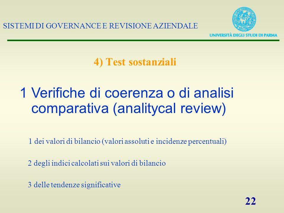 SISTEMI DI GOVERNANCE E REVISIONE AZIENDALE 22 2 degli indici calcolati sui valori di bilancio 1 Verifiche di coerenza o di analisi comparativa (anali