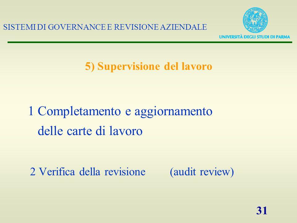 SISTEMI DI GOVERNANCE E REVISIONE AZIENDALE 31 5) Supervisione del lavoro 2 Verifica della revisione (audit review) 1 Completamento e aggiornamento de