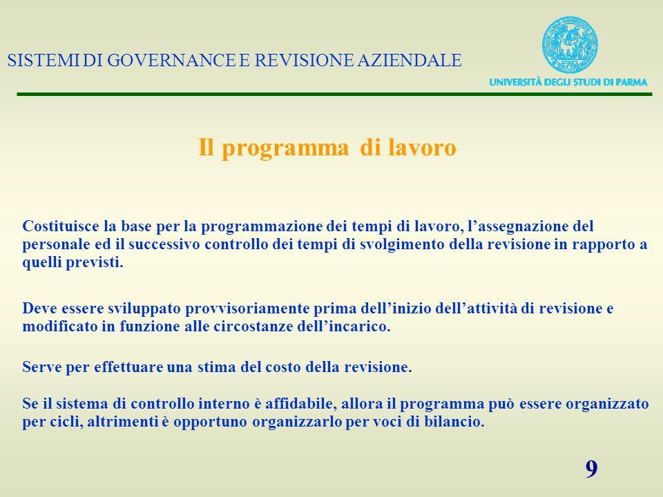 SISTEMI DI GOVERNANCE E REVISIONE AZIENDALE 9 Il programma di lavoro Costituisce la base per la programmazione dei tempi di lavoro, lassegnazione del