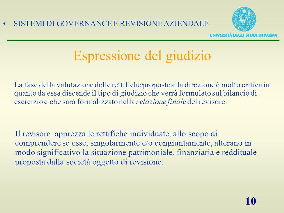 SISTEMI DI GOVERNANCE E REVISIONE AZIENDALE 10 Espressione del giudizio La fase della valutazione delle rettifiche proposte alla direzione è molto cri