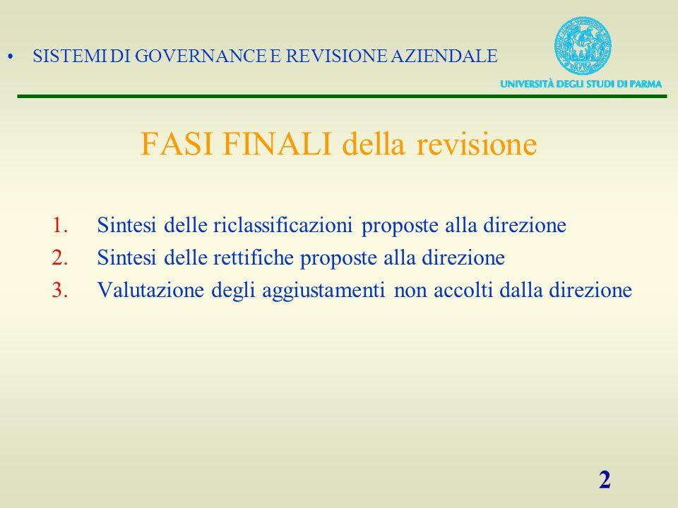 SISTEMI DI GOVERNANCE E REVISIONE AZIENDALE 2 FASI FINALI della revisione 1.Sintesi delle riclassificazioni proposte alla direzione 2.Sintesi delle re