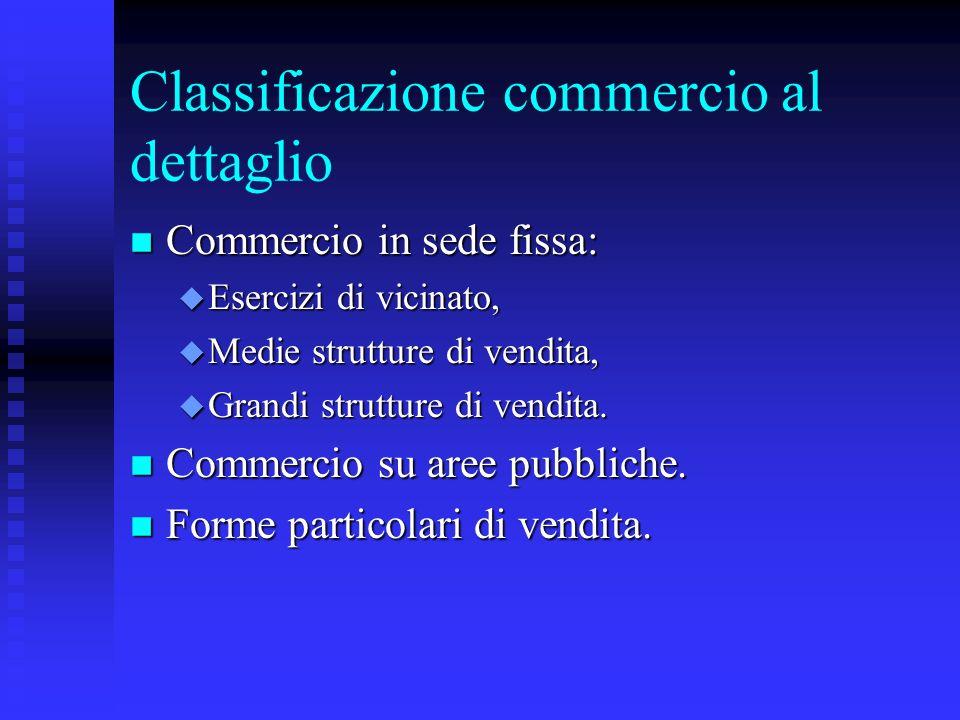 Classificazione commercio al dettaglio n Commercio in sede fissa: u Esercizi di vicinato, u Medie strutture di vendita, u Grandi strutture di vendita.