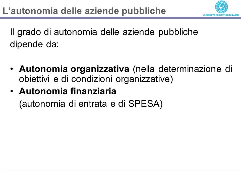 Lautonomia delle aziende pubbliche Il grado di autonomia delle aziende pubbliche dipende da: Autonomia organizzativa (nella determinazione di obiettivi e di condizioni organizzative) Autonomia finanziaria (autonomia di entrata e di SPESA)