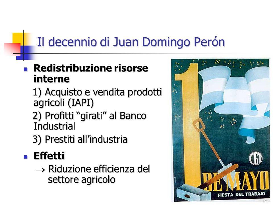 Il decennio di Juan Domingo Perón Redistribuzione risorse interne Redistribuzione risorse interne 1) Acquisto e vendita prodotti agricoli (IAPI) 1) Ac