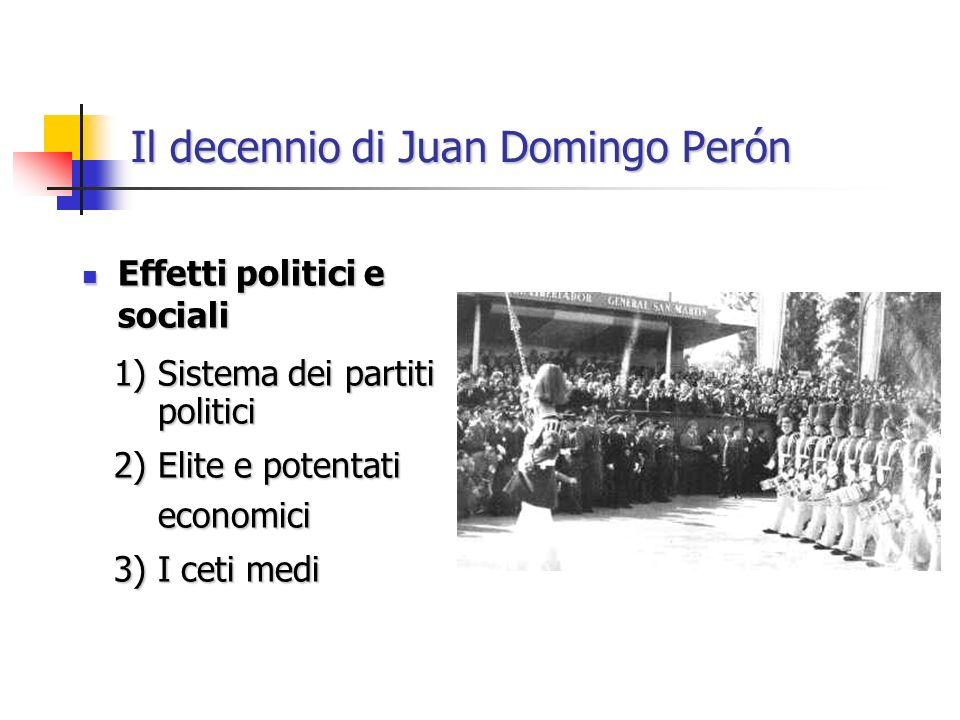 Il decennio di Juan Domingo Perón Effetti politici e sociali Effetti politici e sociali 1) Sistema dei partiti 1) Sistema dei partiti politici politici 2) Elite e potentati 2) Elite e potentati economici economici 3) I ceti medi 3) I ceti medi