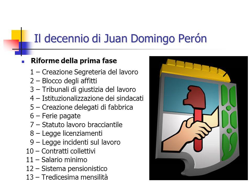 Il decennio di Juan Domingo Perón Riforme della prima fase 1 – Creazione Segreteria del lavoro 2 – Blocco degli affitti 3 – Tribunali di giustizia del