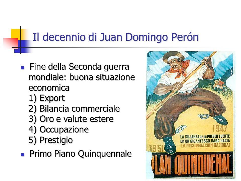 Il decennio di Juan Domingo Perón Nazionalismo Nazionalismo economico economico Modello di sviluppo Modello di sviluppo basato sul basato sul consumo interno consumo interno Stato sociale, piena Stato sociale, piena occupazione, occupazione, aumenti salariali aumenti salariali