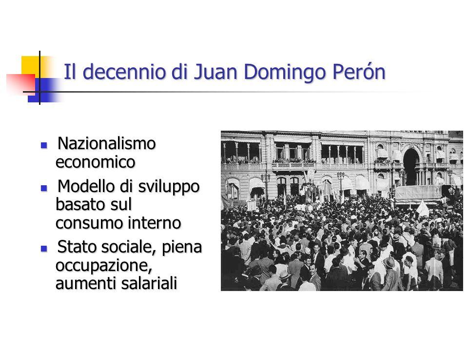 Il decennio di Juan Domingo Perón Nazionalismo Nazionalismo economico economico Modello di sviluppo Modello di sviluppo basato sul basato sul consumo