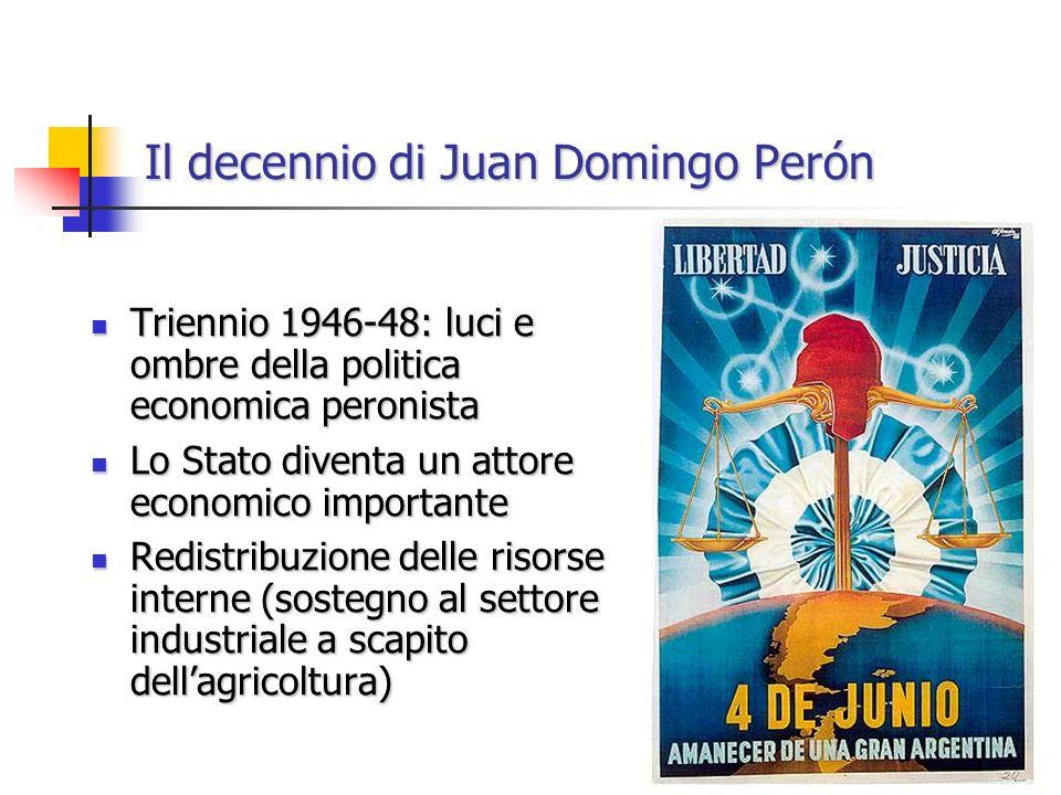 Il decennio di Juan Domingo Perón Triennio 1946-48: luci e ombre della politica economica peronista Triennio 1946-48: luci e ombre della politica econ
