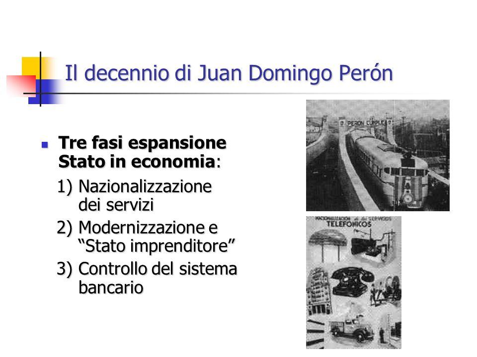 Il decennio di Juan Domingo Perón Tre fasi espansione Stato in economia: Tre fasi espansione Stato in economia: 1) Nazionalizzazione 1) Nazionalizzazi