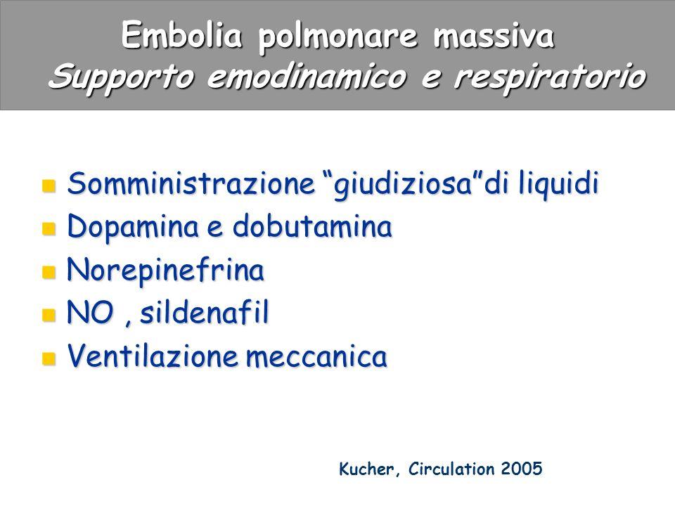 Embolia polmonare massiva Supporto emodinamico e respiratorio Somministrazione giudiziosadi liquidi Somministrazione giudiziosadi liquidi Dopamina e d