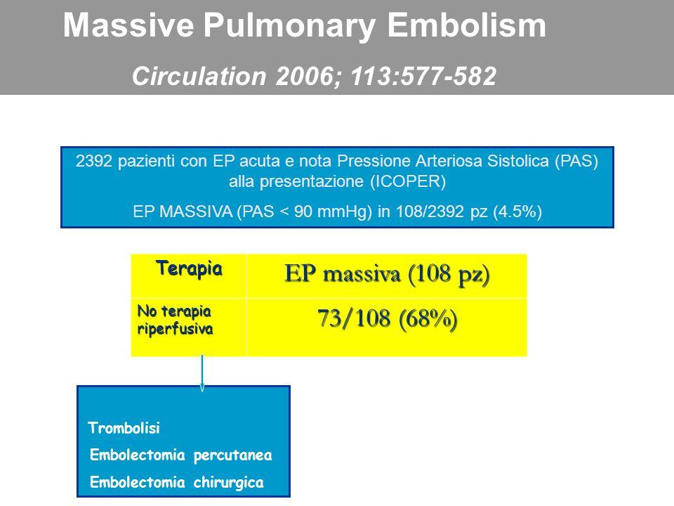 Massive Pulmonary Embolism Circulation 2006; 113:577-582 2392 pazienti con EP acuta e nota Pressione Arteriosa Sistolica (PAS) alla presentazione (ICO