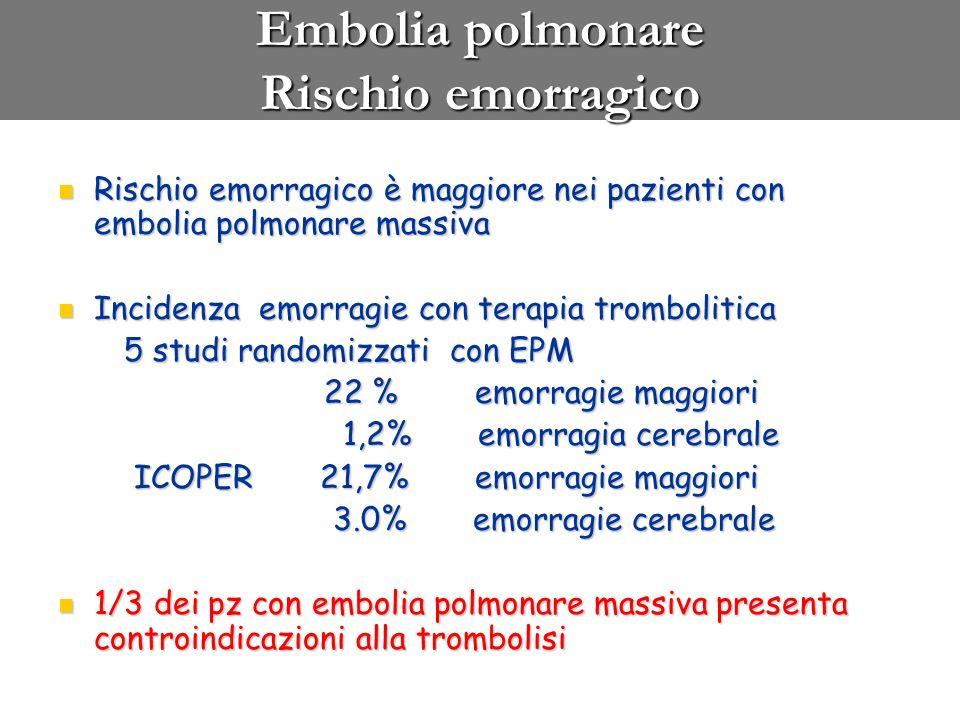Embolia polmonare Rischio emorragico Rischio emorragico è maggiore nei pazienti con embolia polmonare massiva Rischio emorragico è maggiore nei pazien