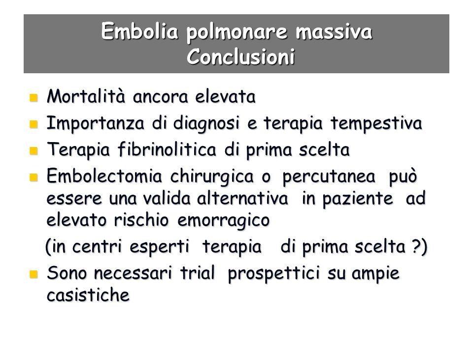 Embolia polmonare massiva Conclusioni Mortalità ancora elevata Mortalità ancora elevata Importanza di diagnosi e terapia tempestiva Importanza di diag