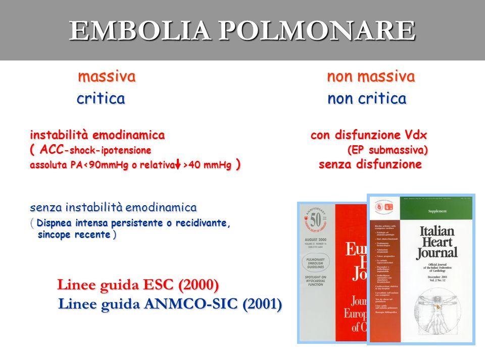 massiva non massiva massiva non massiva critica non critica critica non critica instabilità emodinamica con disfunzione Vdx ( ACC -shock-ipotensione (