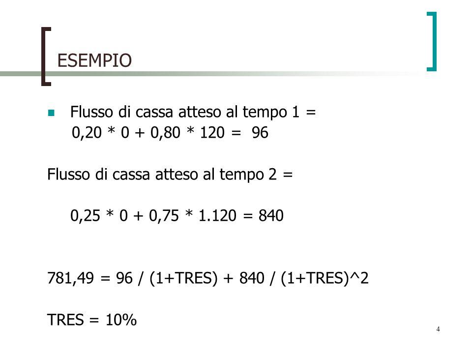 4 ESEMPIO Flusso di cassa atteso al tempo 1 = 0,20 * 0 + 0,80 * 120 = 96 Flusso di cassa atteso al tempo 2 = 0,25 * 0 + 0,75 * 1.120 = 840 781,49 = 96
