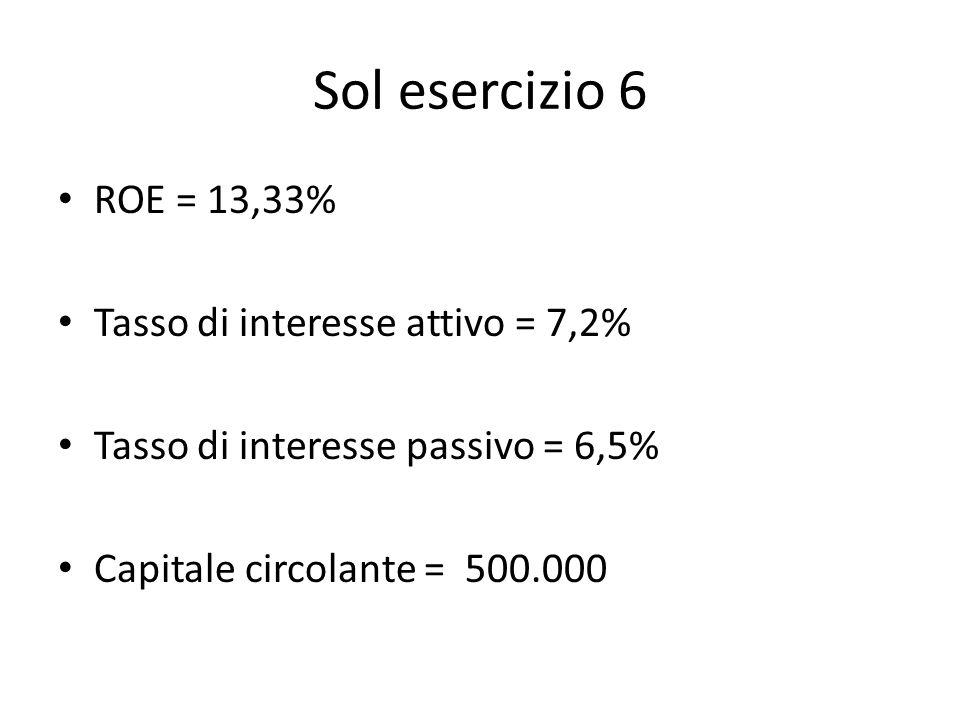 Sol esercizio 6 ROE = 13,33% Tasso di interesse attivo = 7,2% Tasso di interesse passivo = 6,5% Capitale circolante = 500.000