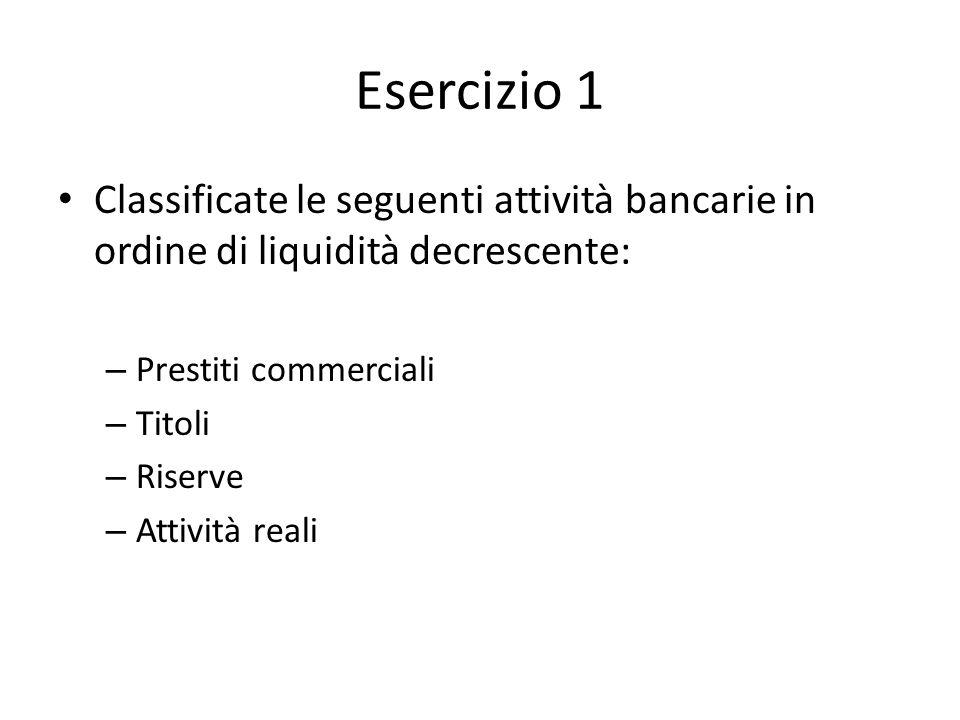 Esercizio 1 Classificate le seguenti attività bancarie in ordine di liquidità decrescente: – Prestiti commerciali – Titoli – Riserve – Attività reali
