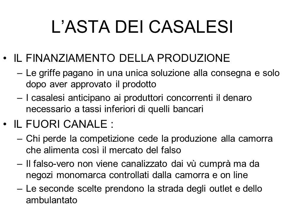 LASTA DEI CASALESI LE GRIFFE E IL FUORI MERCATO : –Proteste solo dopo che lantimafia aveva scoperto lintero meccanismo ??!.