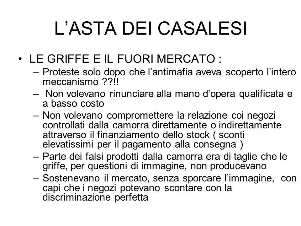 LASTA DEI CASALESI LE GRIFFE E IL FUORI MERCATO : –Proteste solo dopo che lantimafia aveva scoperto lintero meccanismo !.