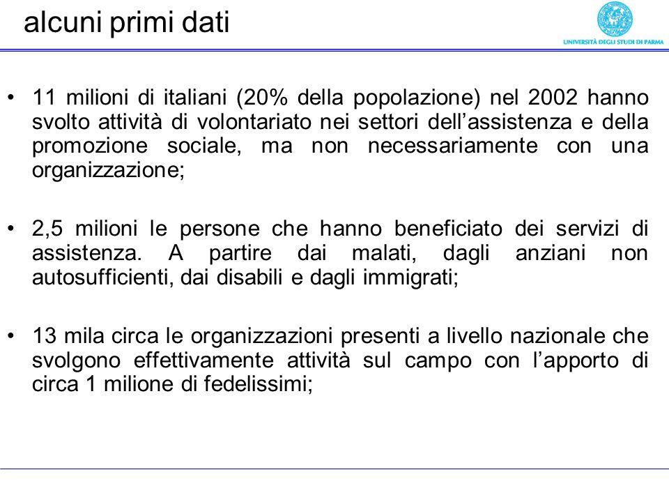 alcuni primi dati 11 milioni di italiani (20% della popolazione) nel 2002 hanno svolto attività di volontariato nei settori dellassistenza e della promozione sociale, ma non necessariamente con una organizzazione; 2,5 milioni le persone che hanno beneficiato dei servizi di assistenza.
