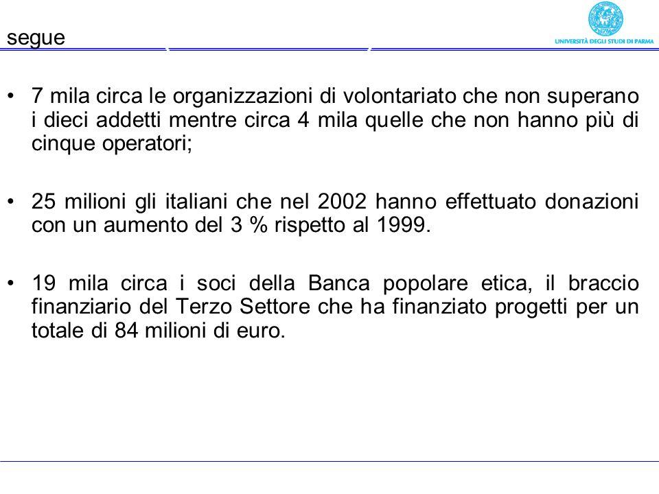 seguei dati (anno 2004) 7 mila circa le organizzazioni di volontariato che non superano i dieci addetti mentre circa 4 mila quelle che non hanno più di cinque operatori; 25 milioni gli italiani che nel 2002 hanno effettuato donazioni con un aumento del 3 % rispetto al 1999.