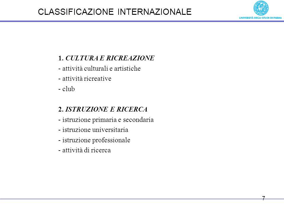7 CLASSIFICAZIONE INTERNAZIONALE 1.