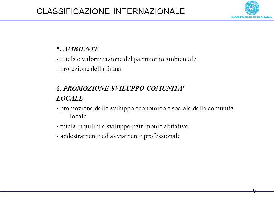 Le cooperative sociali in Italia