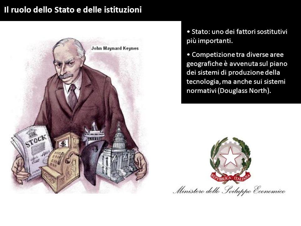 Il ruolo dello Stato e delle istituzioni Stato: uno dei fattori sostitutivi più importanti.
