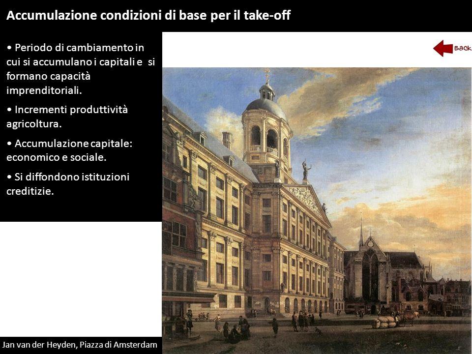 Accumulazione condizioni di base per il take-off Jan van der Heyden, Piazza di Amsterdam Periodo di cambiamento in cui si accumulano i capitali e si formano capacità imprenditoriali.
