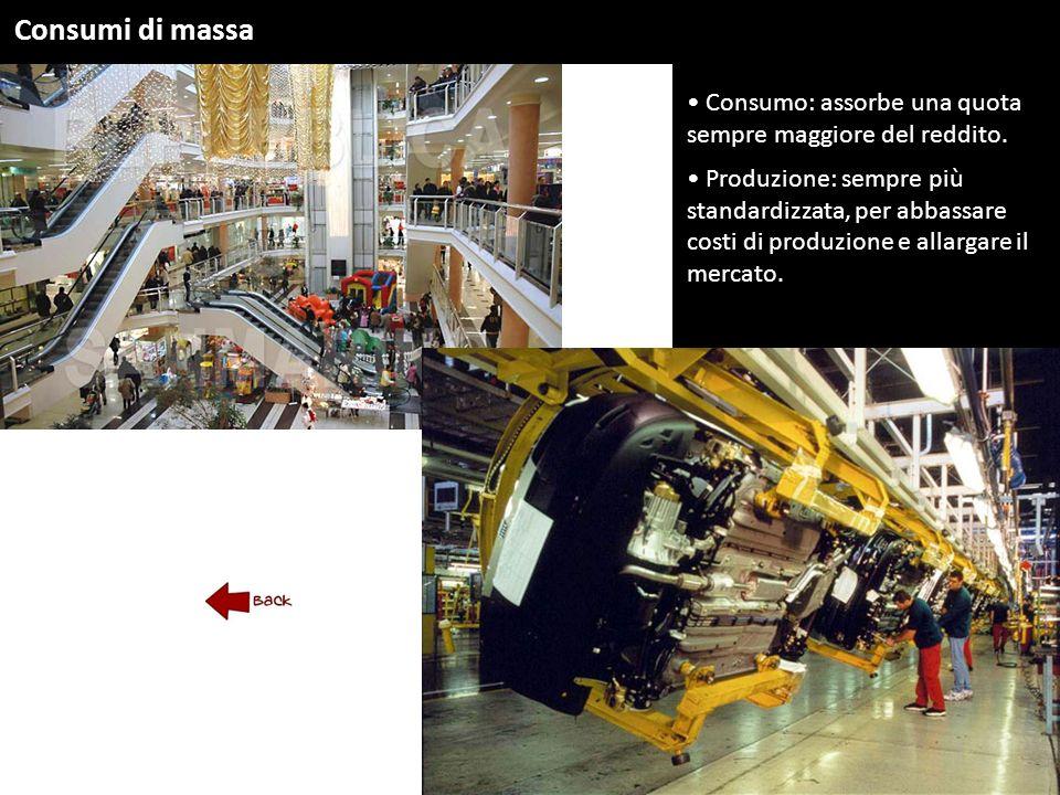 Consumi di massa Consumo: assorbe una quota sempre maggiore del reddito.