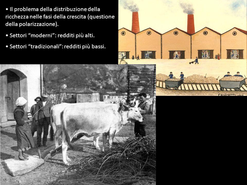 La società tadizionale Schiaccciante preedominio agricoltura.